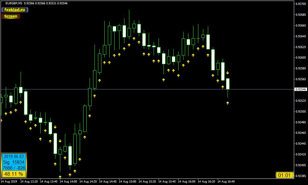 14   16.54.1   EURGBP_m5.
