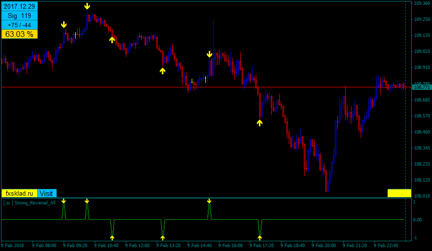 Strong_Reversal_All.